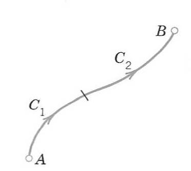vector integrals and integral theorems The fundamental theorem of line integrals, also called the gradient theorem,  in  a sense, it says that line integration through a vector field is the opposite of the.